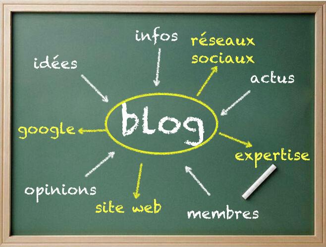 pourquoi créer un blog d'entreprise